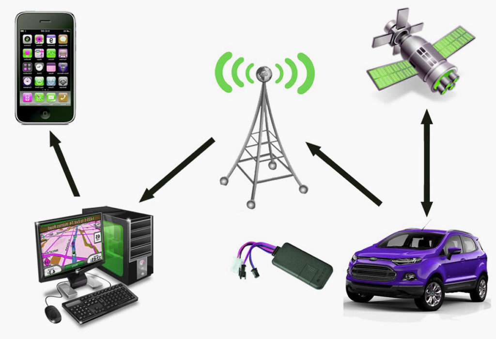 Vehicle Gps Tracking >> The Lowdown On Vehicle Gps Tracking My Press Plus