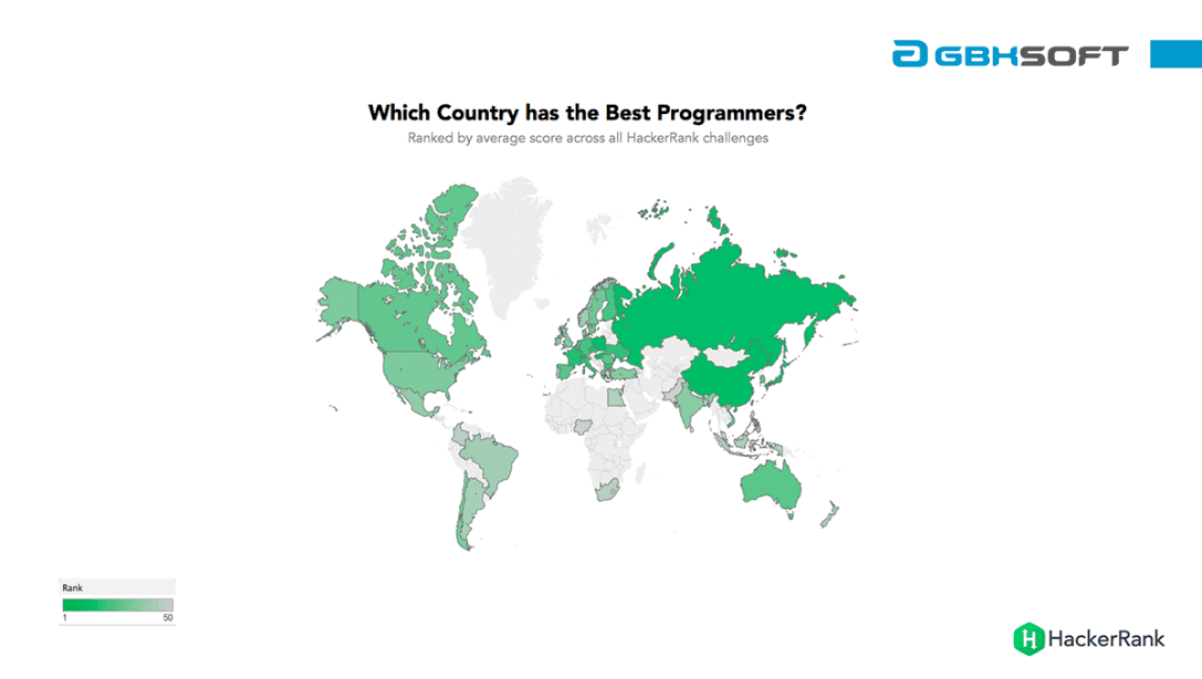 Map with ranking by programmers efficiency